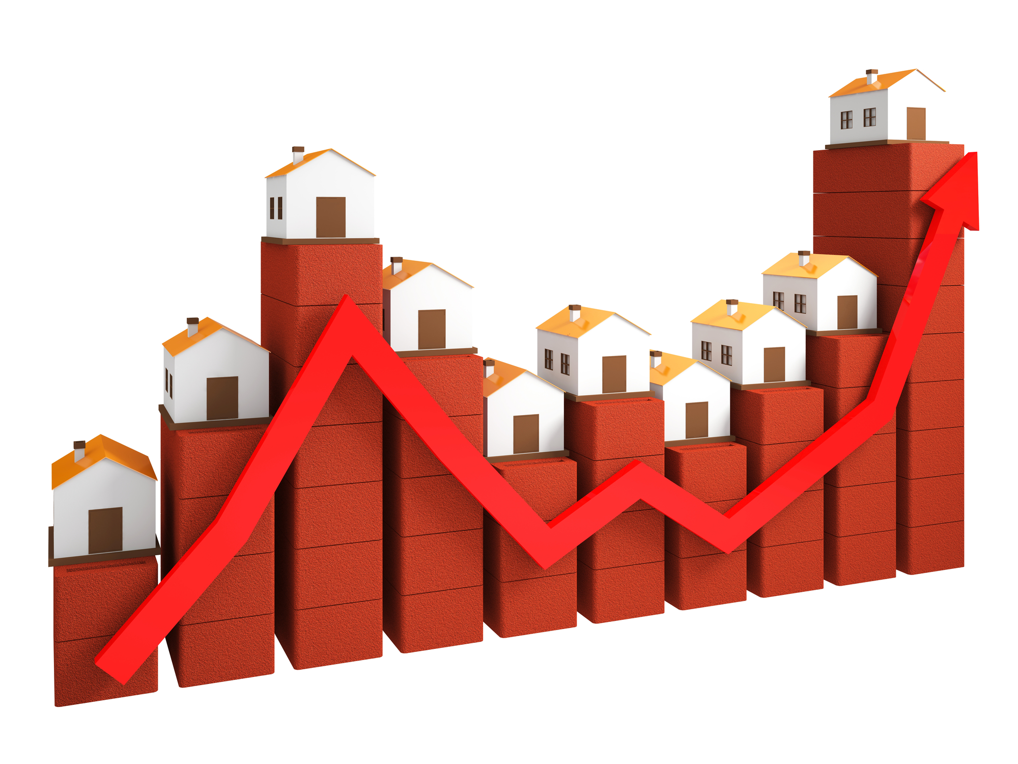 Prices for real estate houses on top of bar and line graph